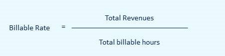 billable rate