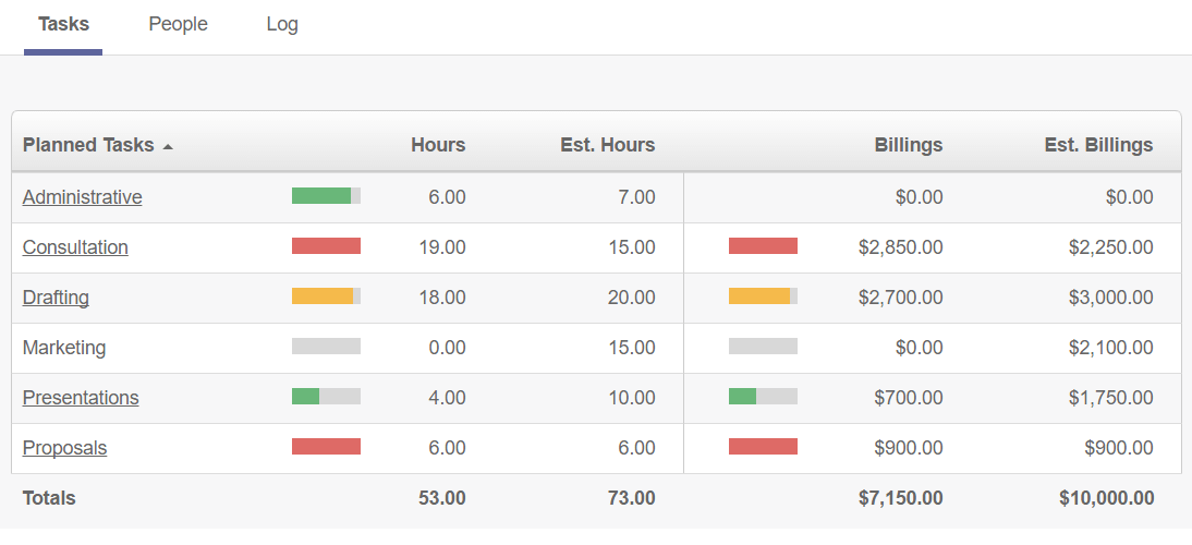 Clicktime easy online timesheets