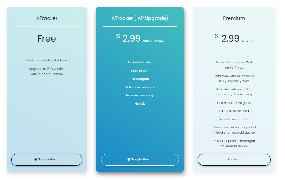 ATracker pricing plan Android