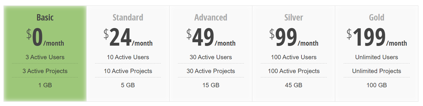 AceProject pricing plan