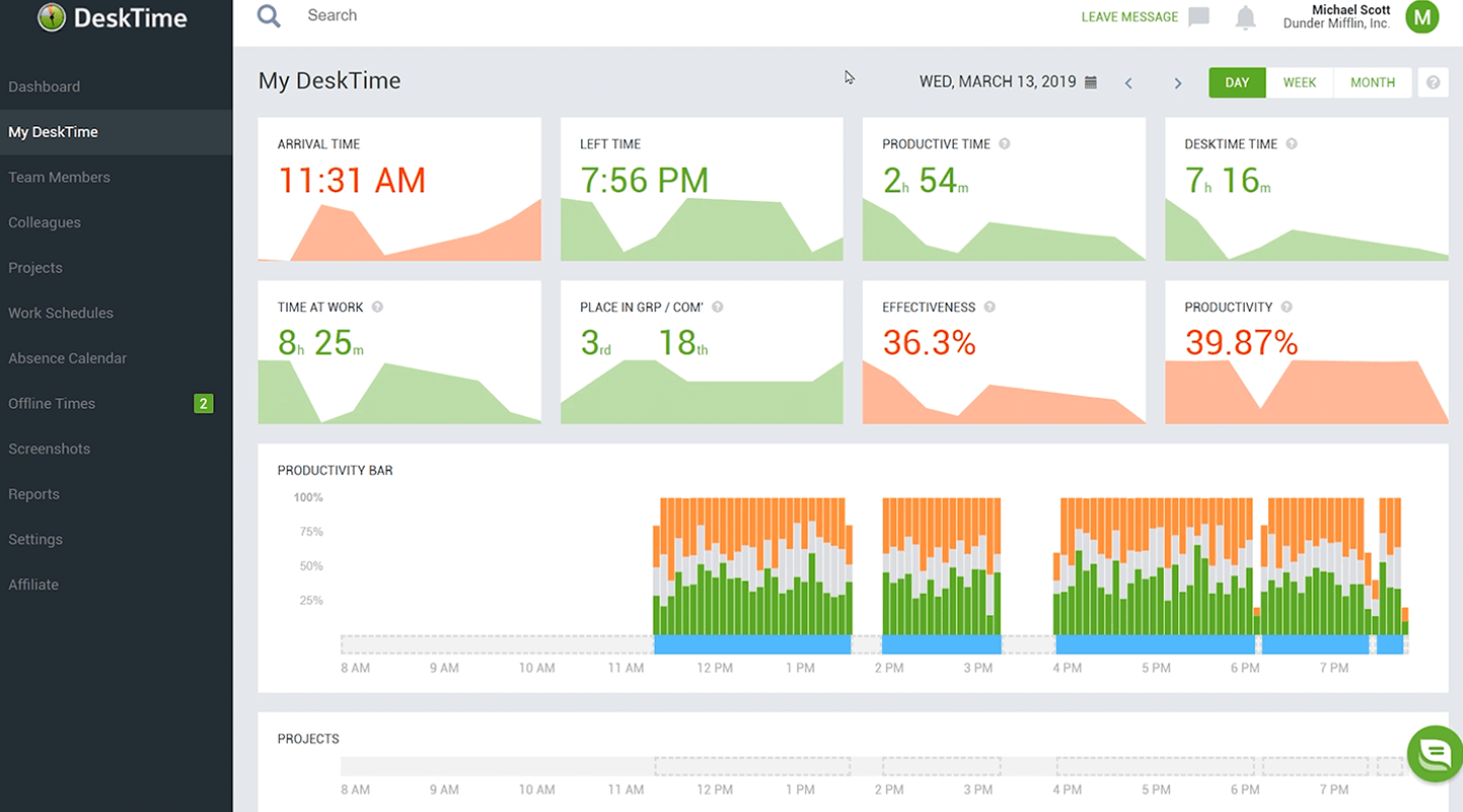 desk time employee time monitoring software