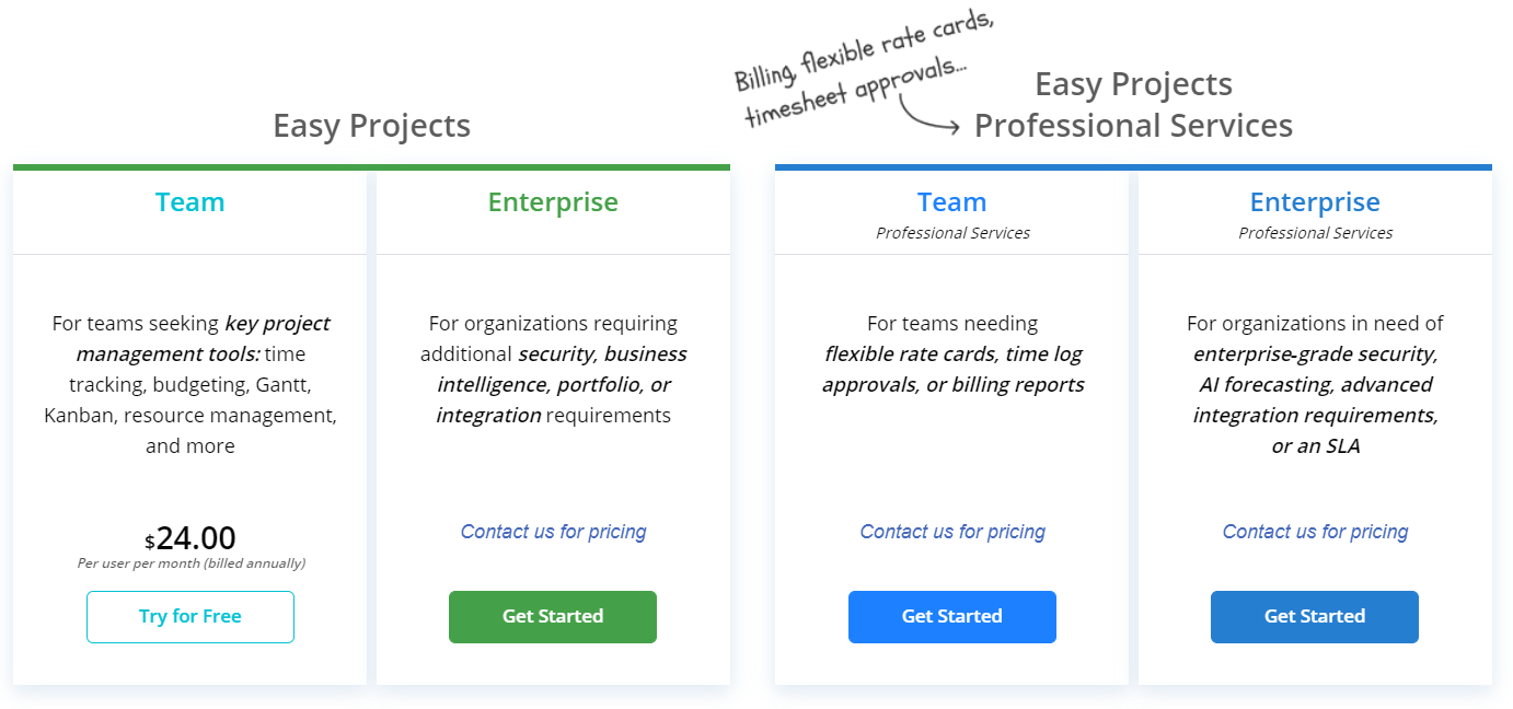 Easy Projects pricing plan