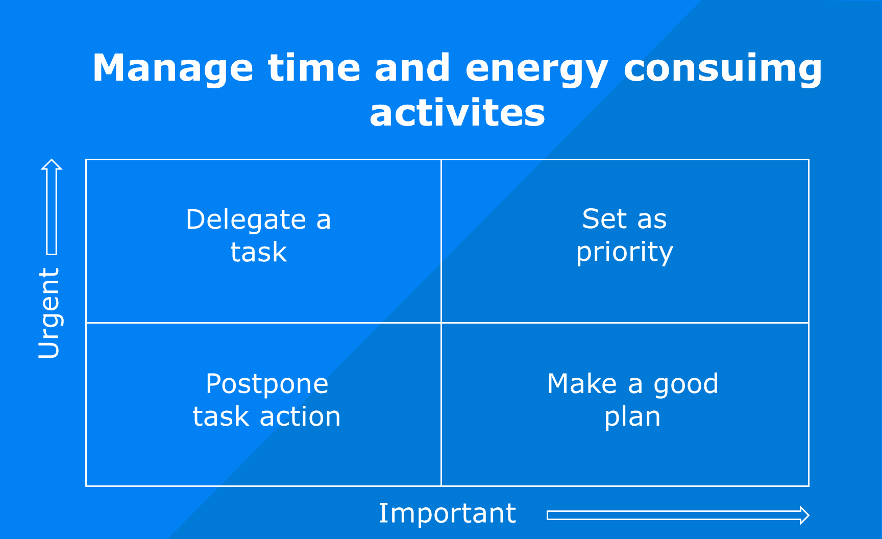 Manage time and energy consuming activities