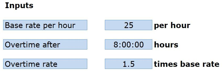 Hours calculation initial inputs