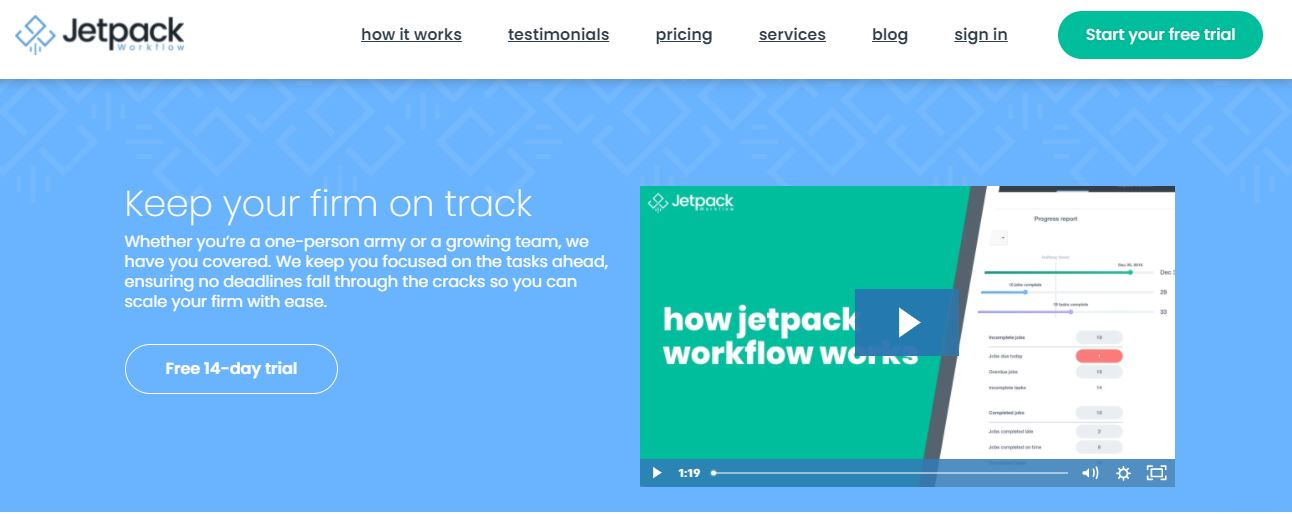 Jetpack Workflow time and cost tracking