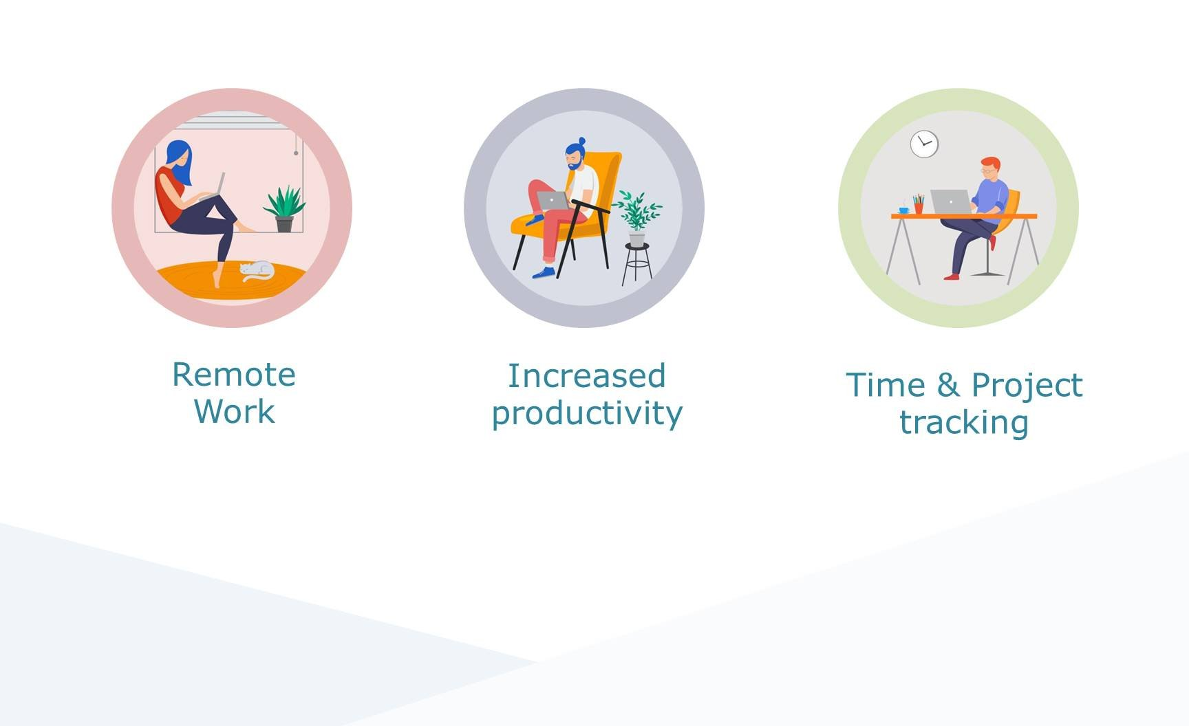 Best remote work time trackers