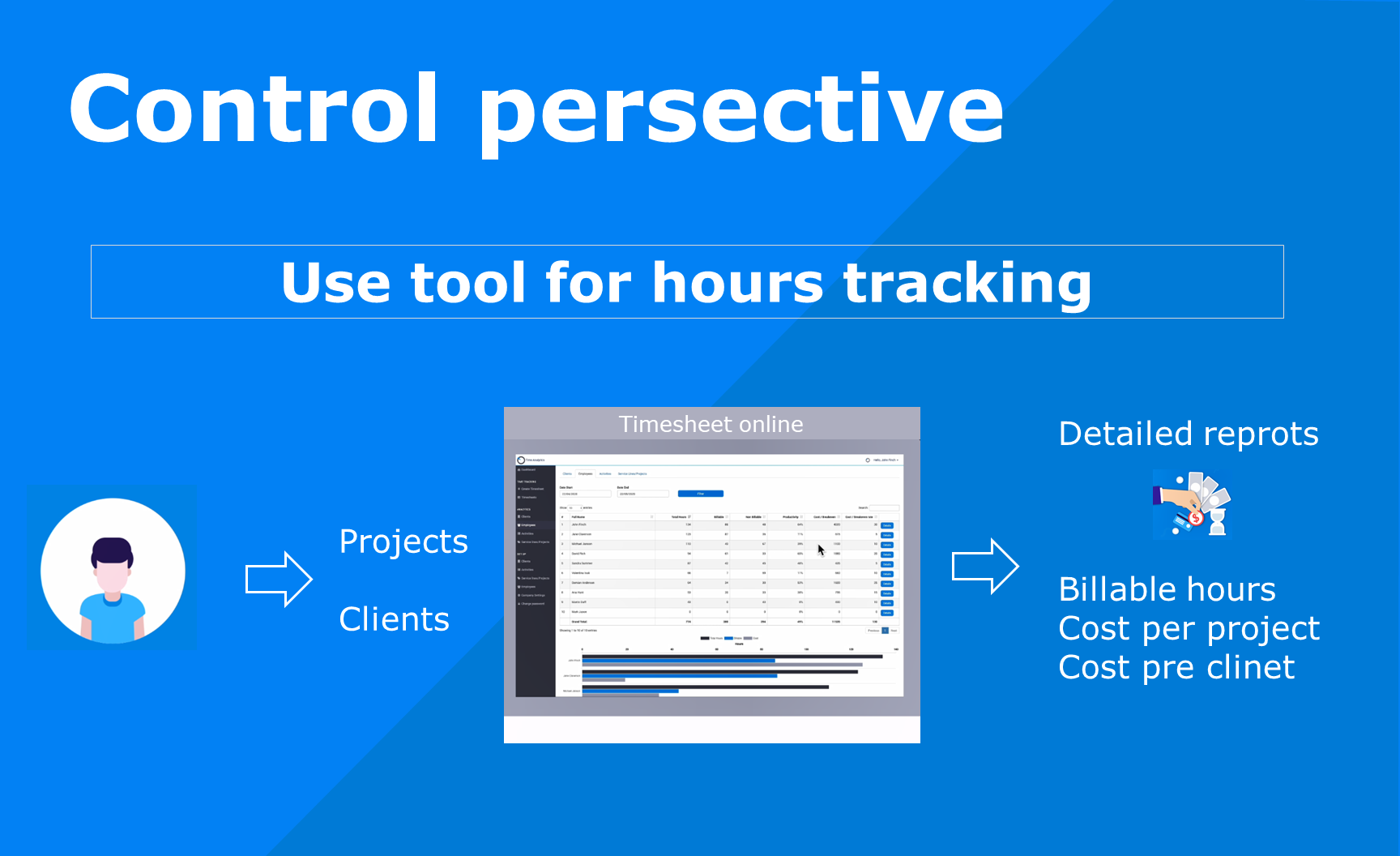 free on line time tracking tool
