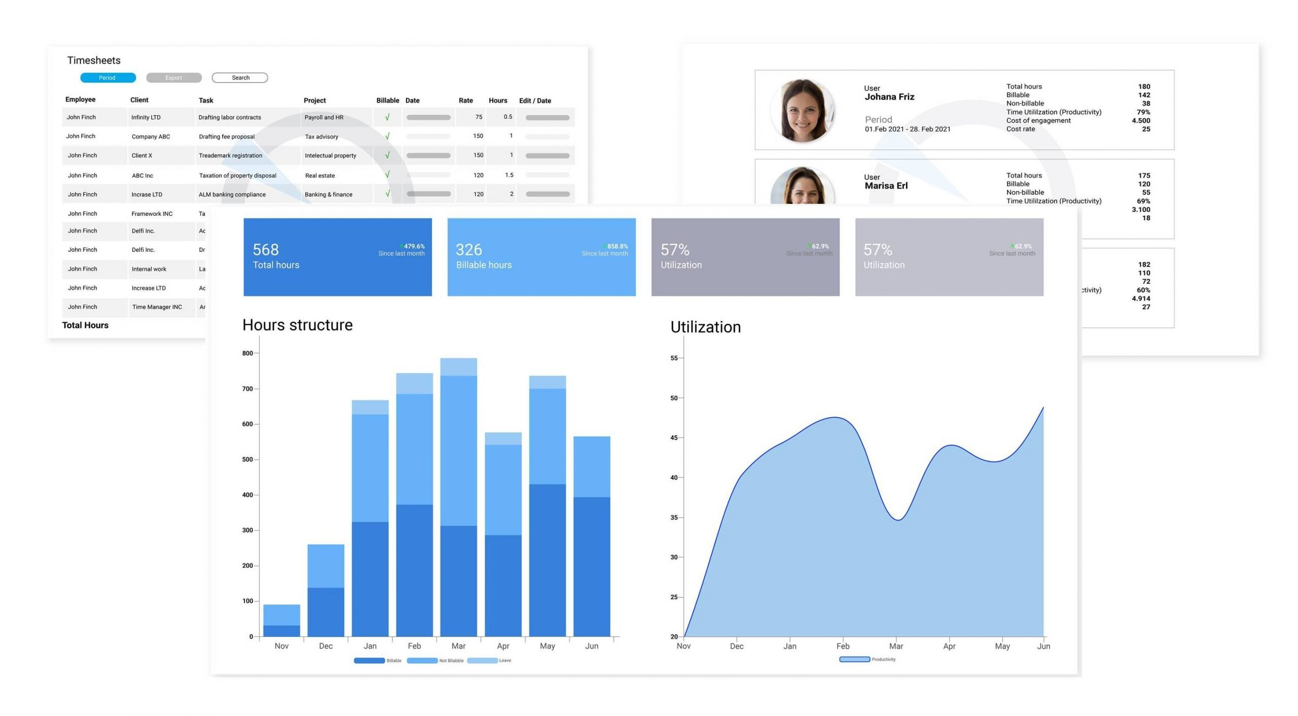 time analytics time tracking for professional services