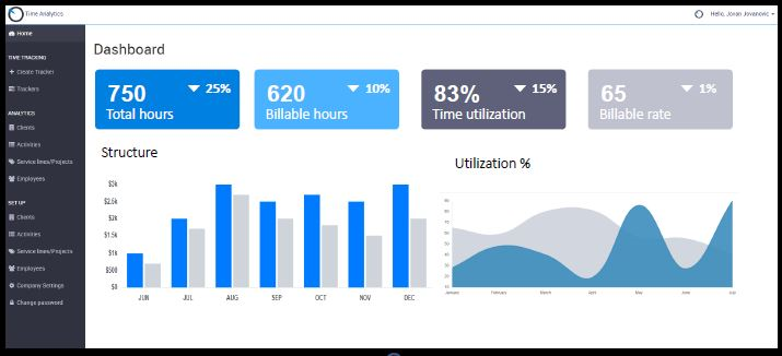 Time Analytics time and cost tracking solution