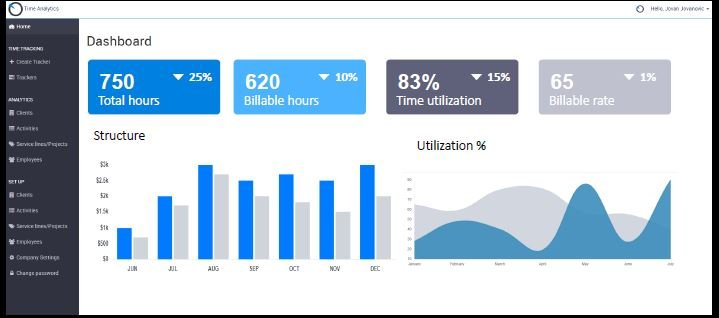 free timesheet software for small business