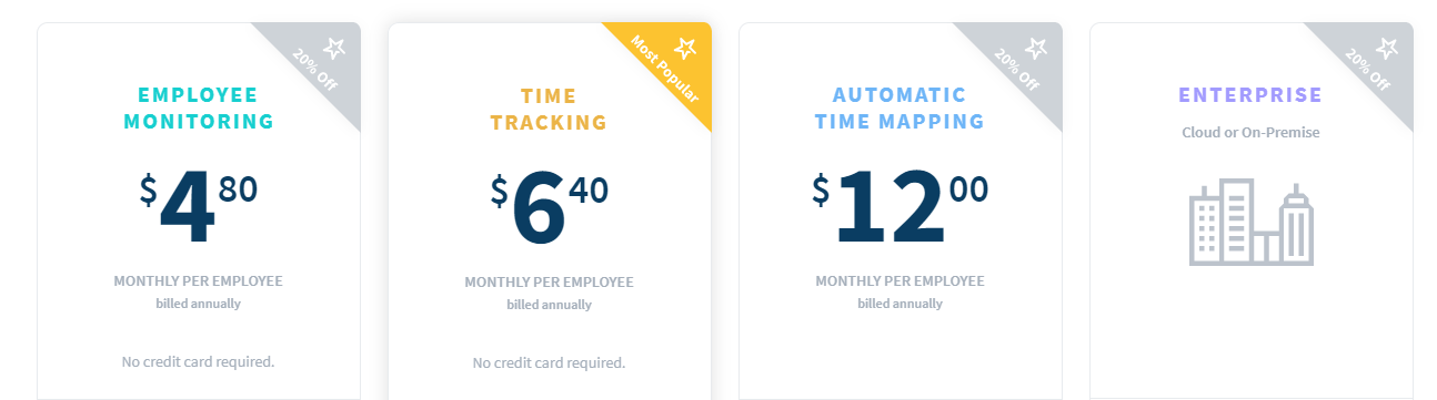 Workpuls pricing plan annually