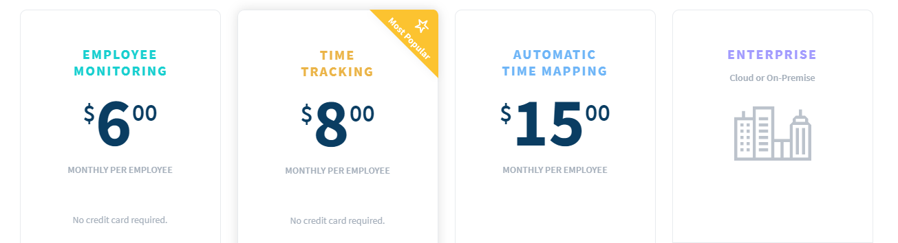 Workpuls pricing plan monthly