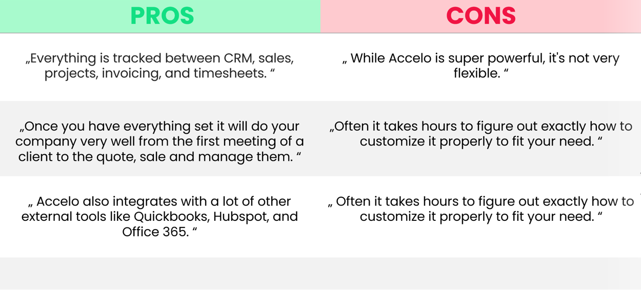 accelo pros and cons