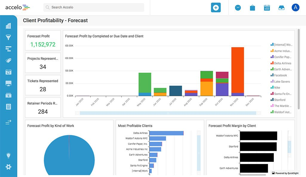 accelo timesheet tracking app