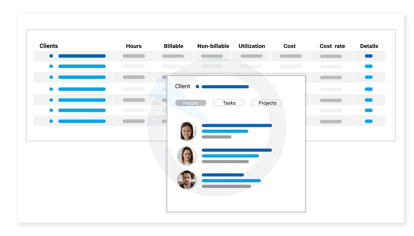time analytics - time tracking best practices