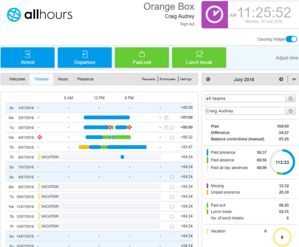 allhours online timesheets for managing time