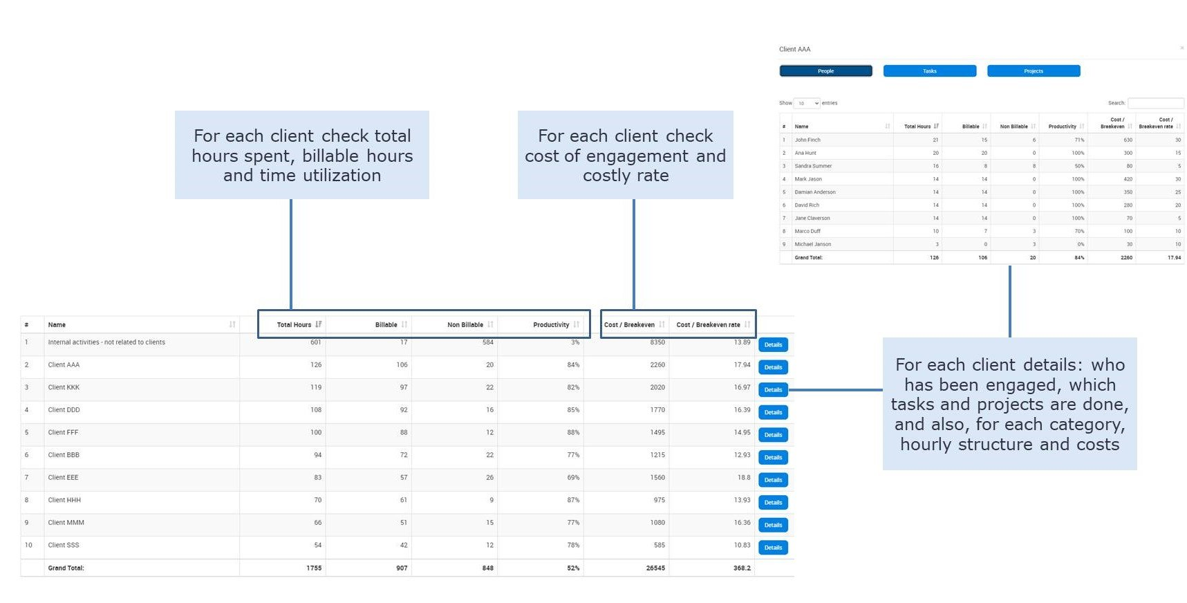 timesheet reporting system