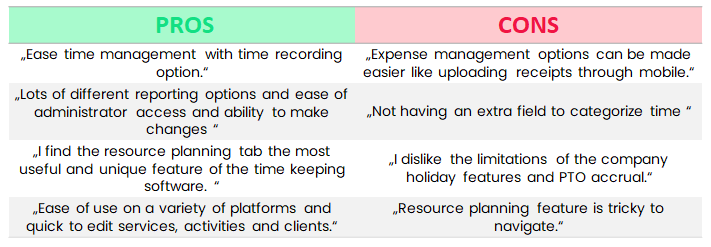click time pros and cons