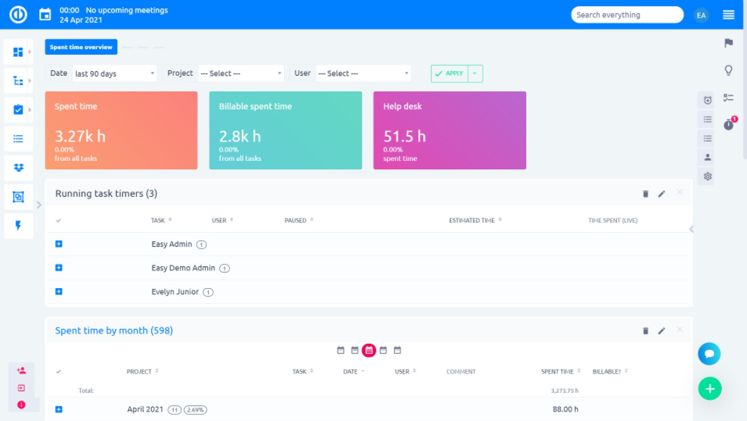 easyprojects time reporting software