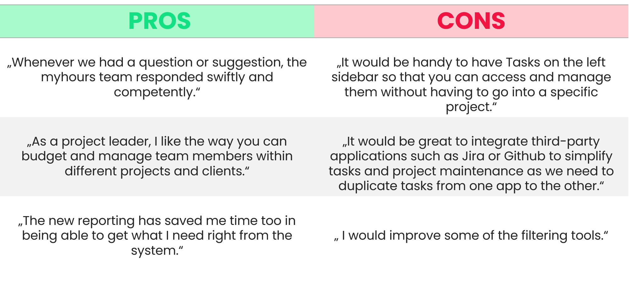 myhours pros and cons