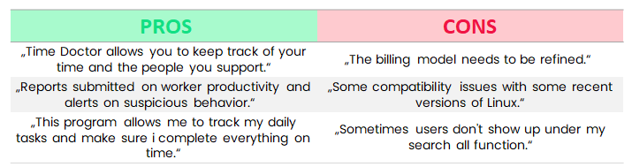 time analytics pros and cons