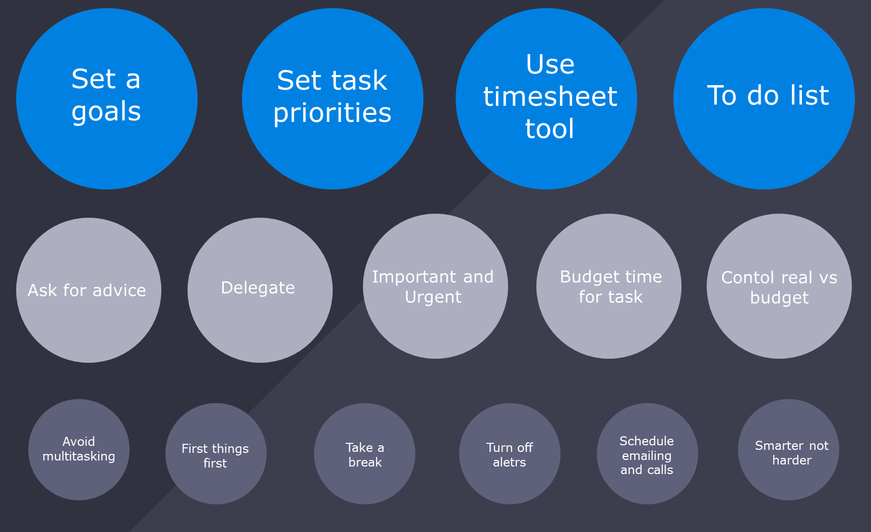 Essential time management tips
