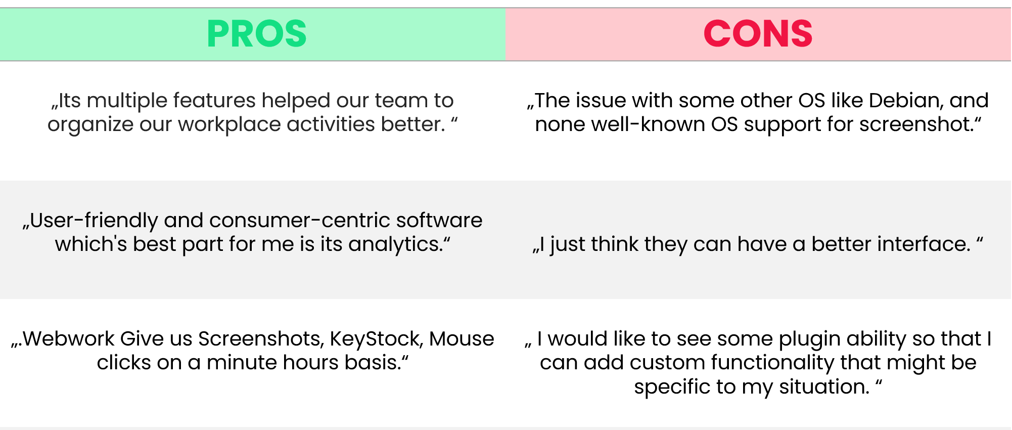 webwork pros and cons