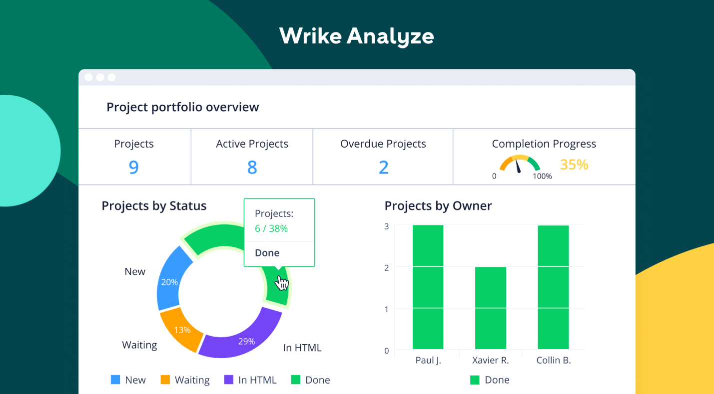wrike time tracking for professional services