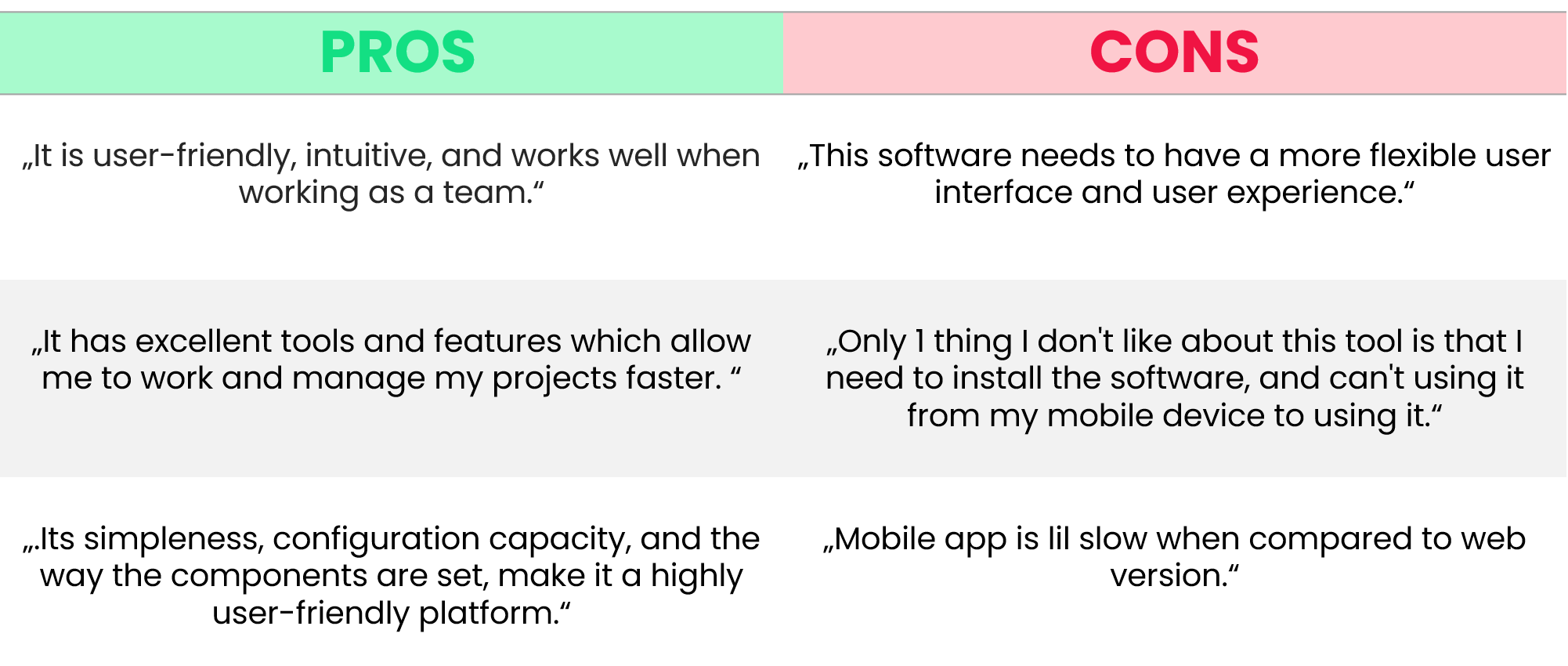 zoho pros and cons
